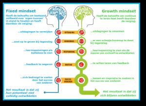 fixed-mindset-growth-mindset